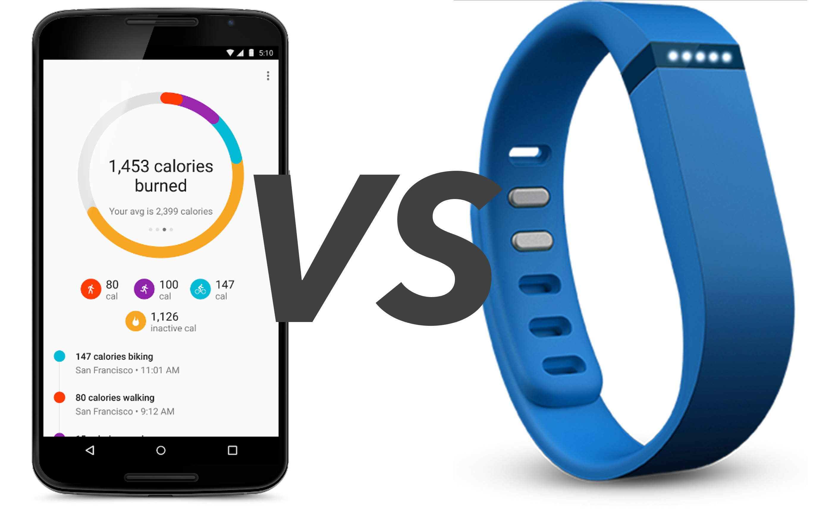 Is a Fitbit More Accurate Than a Fitness App?