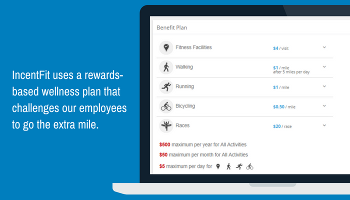 IncentFit designed a wellness plan that would encourage employees to go the extra mile