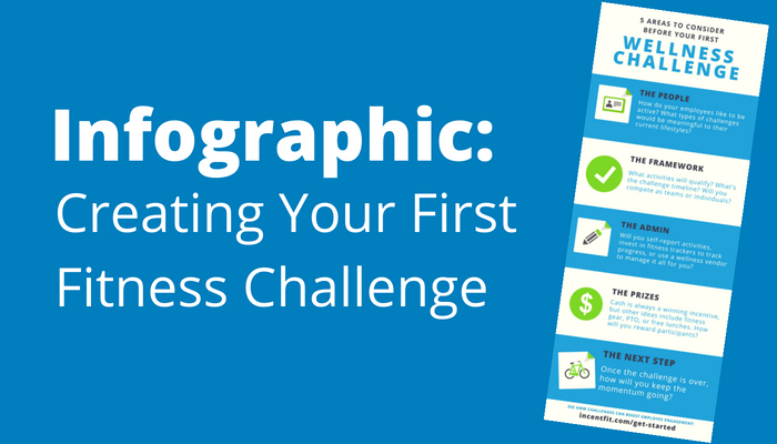 Infographic: Creating Your First Fitness Challenge